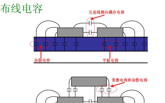 IC工艺和版图设计的电容版图设计的详细中文资料概述