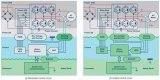 如何选择符合目标系统规格以及标准的相应架构、电路和元件呢?