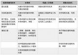 打压中国制造2025元器件全面受压 特朗普对500亿美元产品加征关税