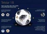 备受关注的世界杯都有哪里中国的黑科技?