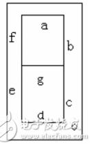FPGA学习系列:18. 数码管的设计