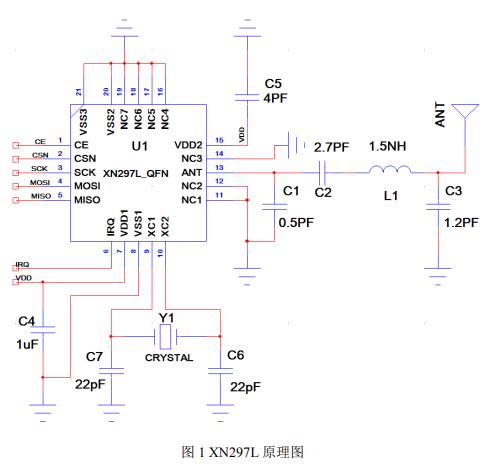 XN297L的硬件设计和射频测试以及应用异常分析的详细资料概述