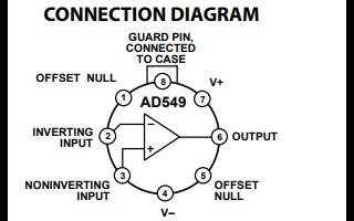 AD549单片静电计运算放大器的详细英文数据手册免费下载