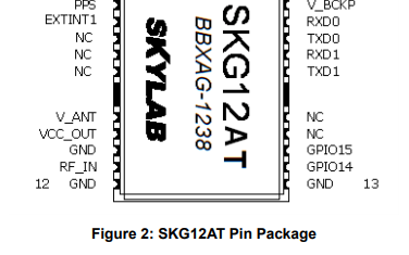 SKG12AT的GPS引擎模块的详细英文数据手册免费下载