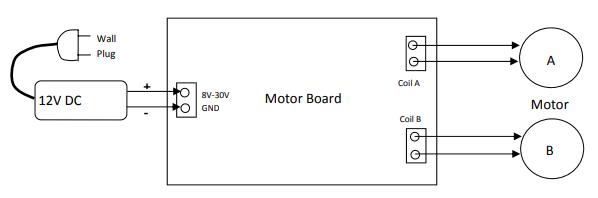 PID控制器的简要介绍和使用指导以及使用ARDUINO的详细资料概述