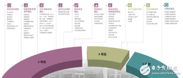 2018中国电子信息博览会与您相约7月 共同探讨行业发展方向