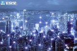 保护企业物联网安全之8大策略