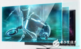 电视显示的三次技术革新