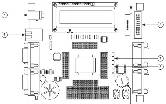 LabVIEW ARM嵌入式开发模块的详细介绍和使用手册中文资料概述