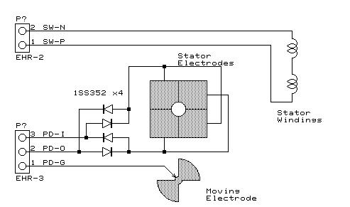 激光振镜制作方案包括了详细介绍和原理图的详细概述