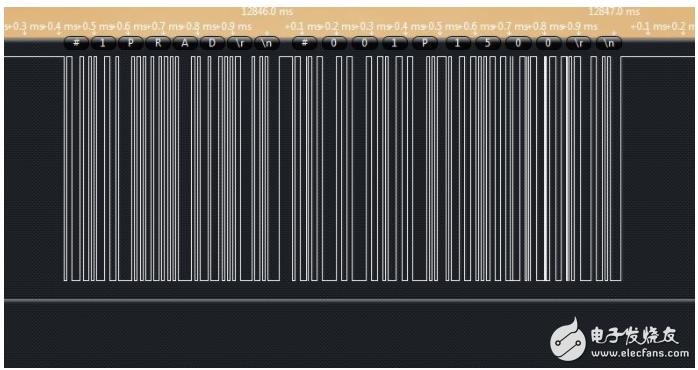 总线舵机是什么?基于STM32的单线串口通信