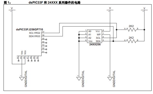 dsPIC33F系列的I2Cx??橛隡icrochip的24XXX系列EEPROM器件详细概述