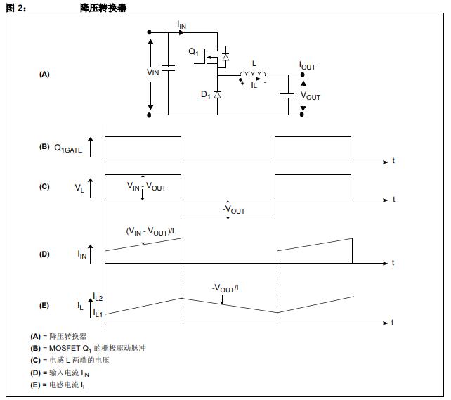 开关电源(SMPS)的拓扑结构(第一部分)详细中文资料概述