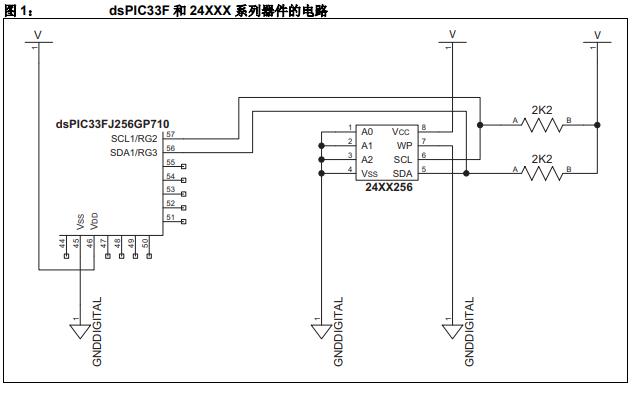 dsPIC33F系列的I2Cx模块与Microchip的24XXX系列EEPROM器件详细概述