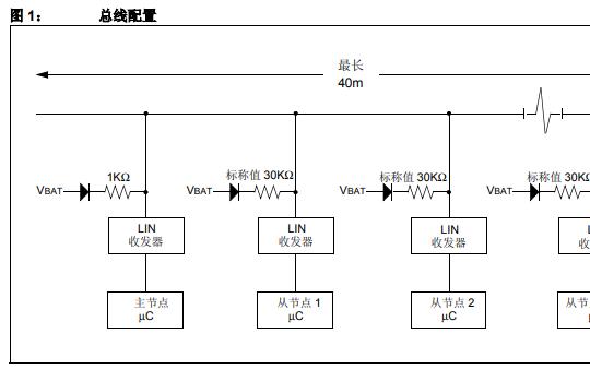 如何使用PIC MCU器件实现实现LIN协议的详细中文资料概述