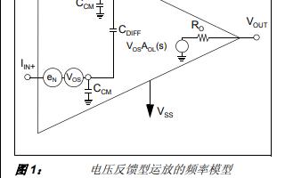 电压反馈型运算放大器的交流参数和应用的详细中文资料概述