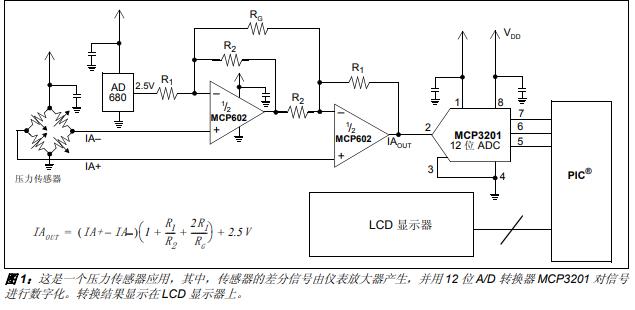 12位AD转换器的良好布线方法详细中文资料概述