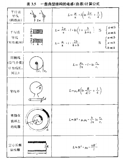 《电子电路手册》的详细中文电子教材免费下载
