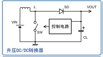 DCDC转换器的详细中文资料概述免费下载