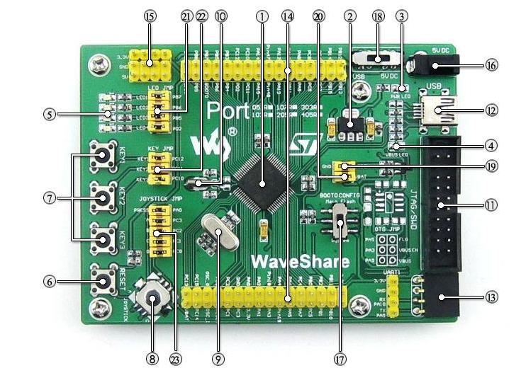 基于STM32中调试与串口之间的信息传输