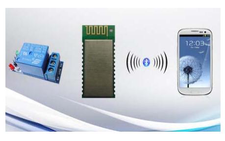蓝牙无线数据传输软硬件和测试程序的详细资料概述