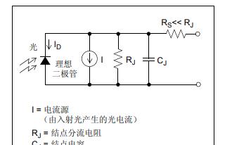 用于光探测的MCP6491运放的功能和应用的详细资料概述