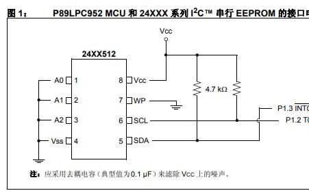 24XXX串行EEPROM的详细中文介绍和源代码的资料概述