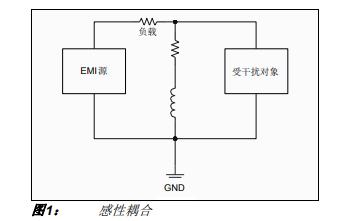 放大器电路中射频电磁干扰的两种解决方案详细中文资料概述