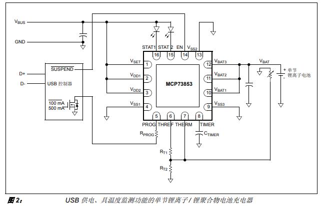 USB端口供电的详细资料和USB的其他功能详细概述