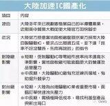 美中贸易战加快 台湾厂商是受害者还是受益者?