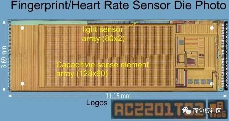 指纹传感器+心率侦测器 让你的手机更加安全