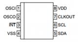 AWorks如何编写开发设备驱动程序