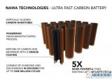法国正在研发新型电池,将比加油快3倍,连续100万次循环使用
