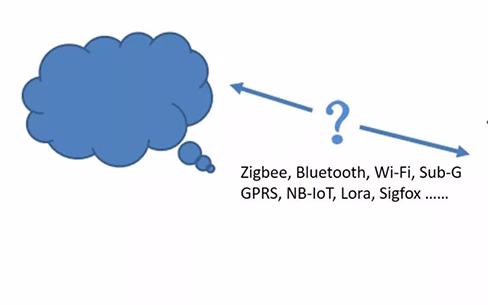 ZhagaBook18如何帮助路灯接入物联网系统