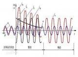 关于短路电流计算的相关问题