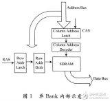 随机存储器在嵌入式操作系统中的应用设计详解