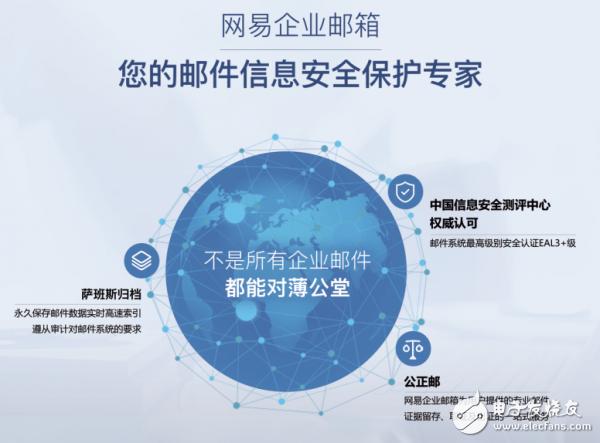 中国网络安全大会召开,网易企业邮箱为代表,共议信息安全热点话题