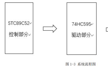 如何设计一个LED立体显示器的详细中文资料概述