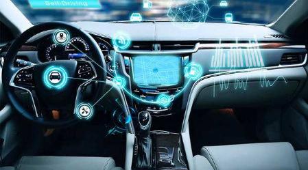 无人驾驶汽车需要哪些基础技术支持呢?