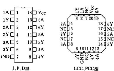 TTL集成电路的符号功能和型谱及性能的详细中文资料概述
