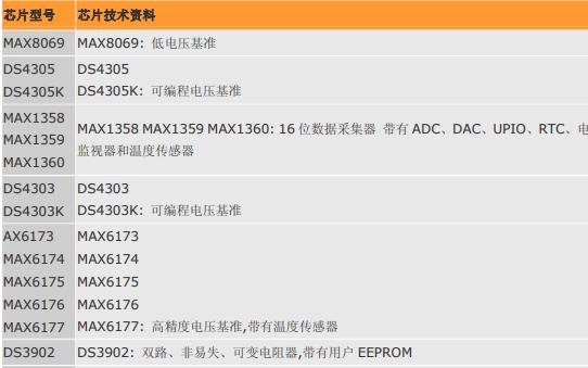 TI,Xicor,Intersil,Microchip等公司的芯片的电压基准