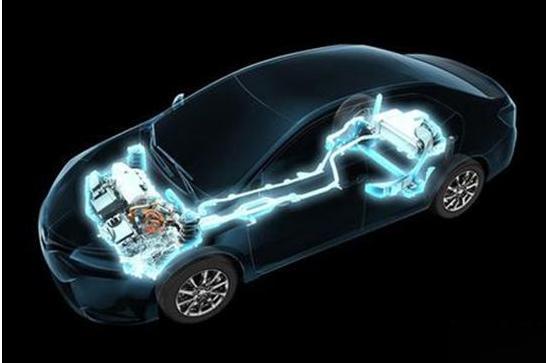 互联网新势力造车企业争相涌入,新能源汽车三股势力...