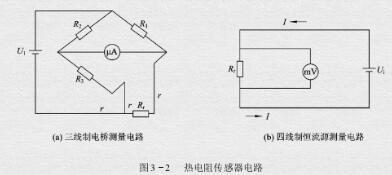 单片机应用系统开发实例