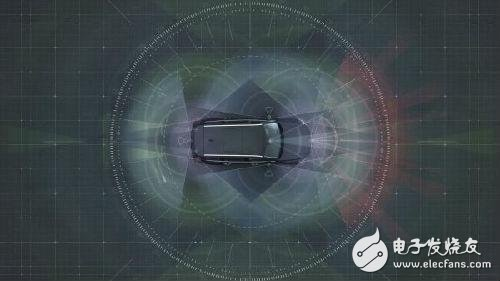 激光雷达:沃尔沃认为是推出安全自动驾驶技术的关键环节