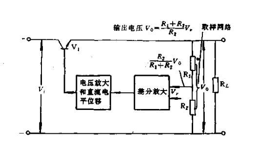 新型开关稳压电源详细介绍