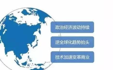 2018全球数字化转型趋势与策略