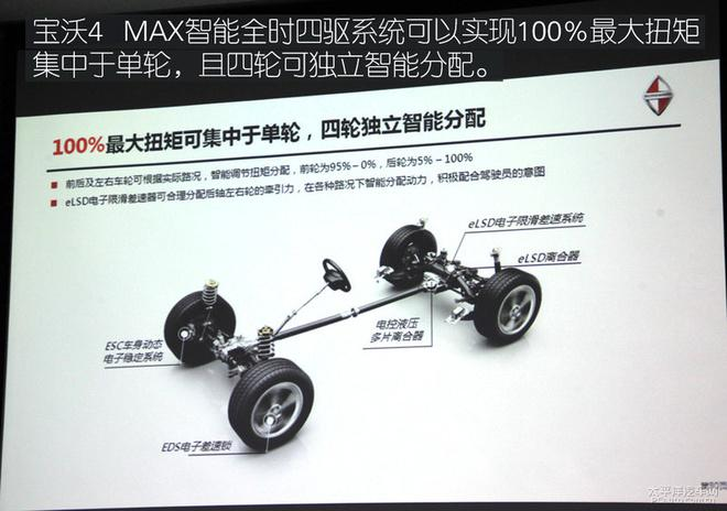 宝沃BX7 TS上手体验评测
