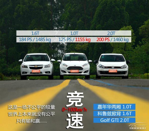 嘉年华/科鲁兹/GTI三款车谁更快?