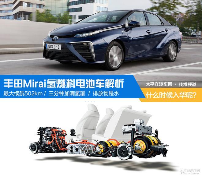 全方面解读丰田Mirai氢燃料电池车