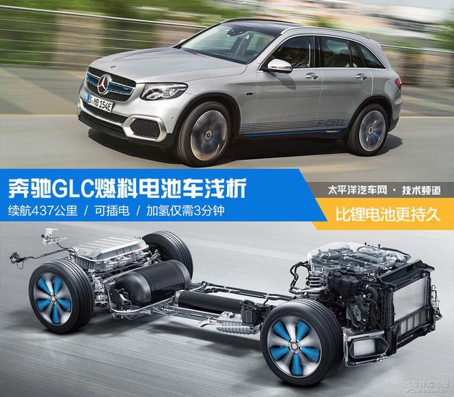 全方面解读奔驰GLC燃料电池车